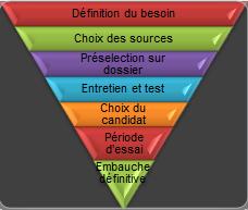 recrut_pyramide
